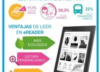 Celebra con Energy Sistem el Día Internacional del Libro y la Diada de Sant Jordi