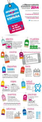 Cetelem infografia_consumo_esp_OK_web