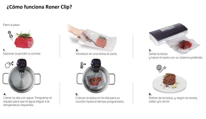 Funcionamiento Roner Clip deTaurus