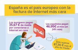 Infografía Kelisto_Españoles los que más pagan por Internet