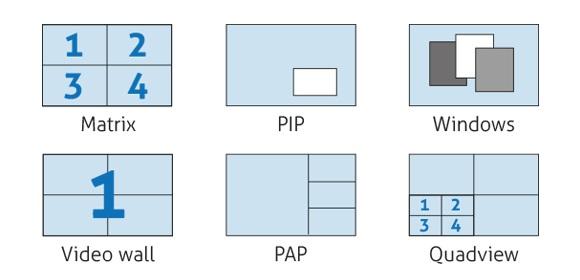 Matrix PT-MA-HD44-QV de Purelink distribuye la señal HDMI desde 4 fuentes, opciones control innovadoras