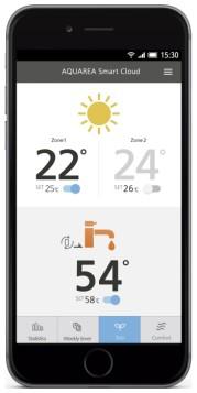 Panasonic presenta Aquarea Smart Cloud CZ-TAW1, el revolucionario sistema de control remoto vía cloud