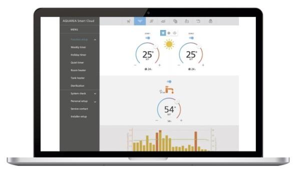 Panasonic presenta Aquarea Smart Cloud CZ-TAW1, el revolucionario sistema de control remoto vía cloud, App MacBook